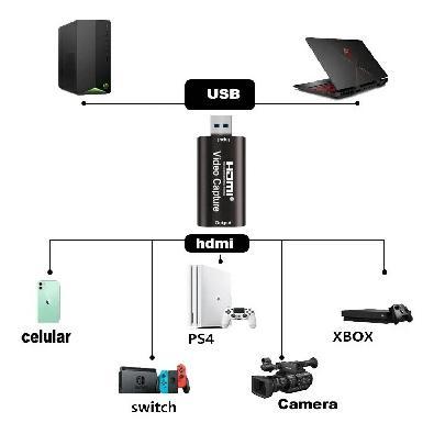 Placa De Captura Ezcap, 308, Hdmi, Usb 2.0, 1080p, Obs Live Streaming